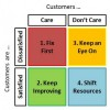 customer sat matrix